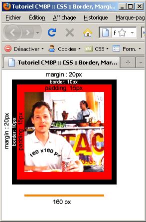 tutoriel css by Xavier Braive desde Puerto Peñasco, Baja California : border, margin, padding