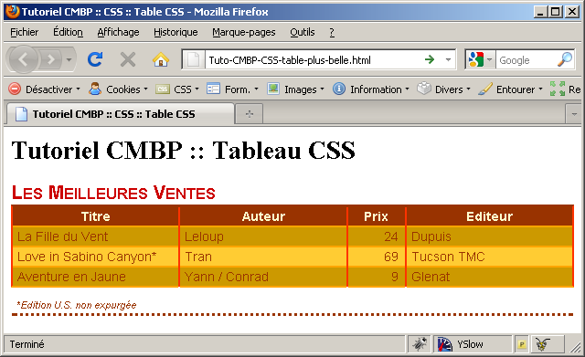 Cmbp formation et d veloppement web for Table th padding css